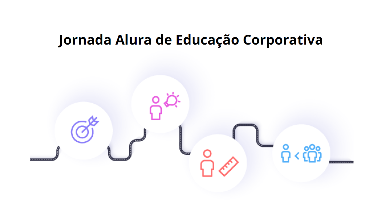 jornada alura de educação corporativa