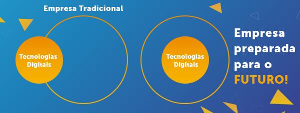 Transformação Digital na prática em organizações