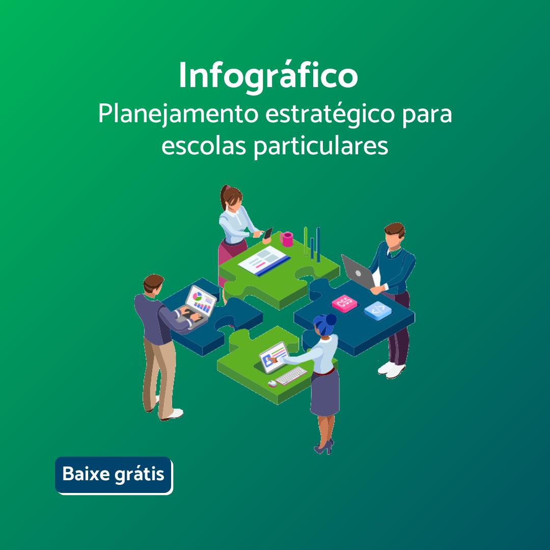 Planejamento estratégico para escolas particulares