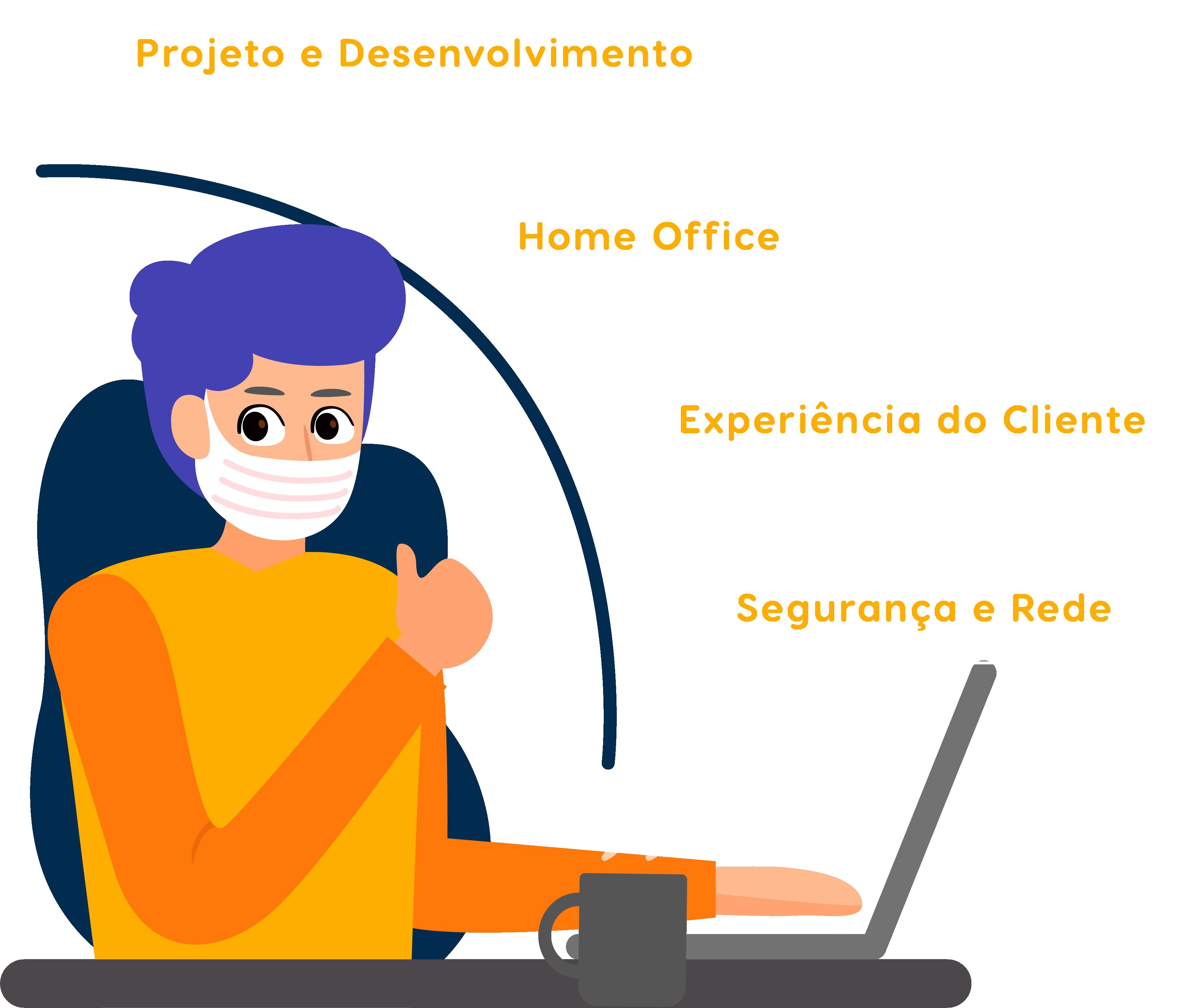 Guia da Software House em Quarentena