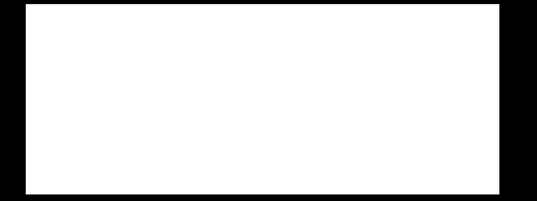 IEPREV INSTITUTO DE ESTUDOS PREVIDENCIÁRIOS