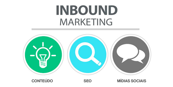 Marketing Digital - Inbound Marketing