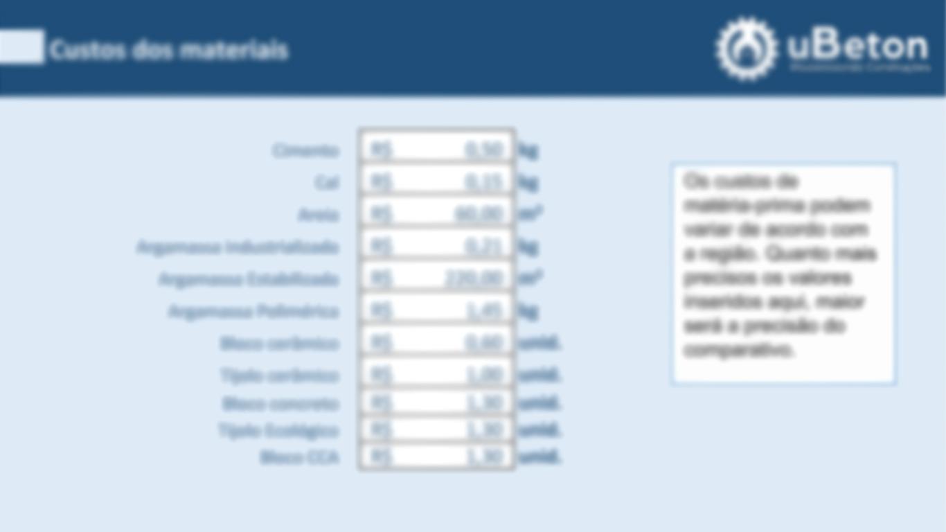 Aba custos - Calculadora de materiais