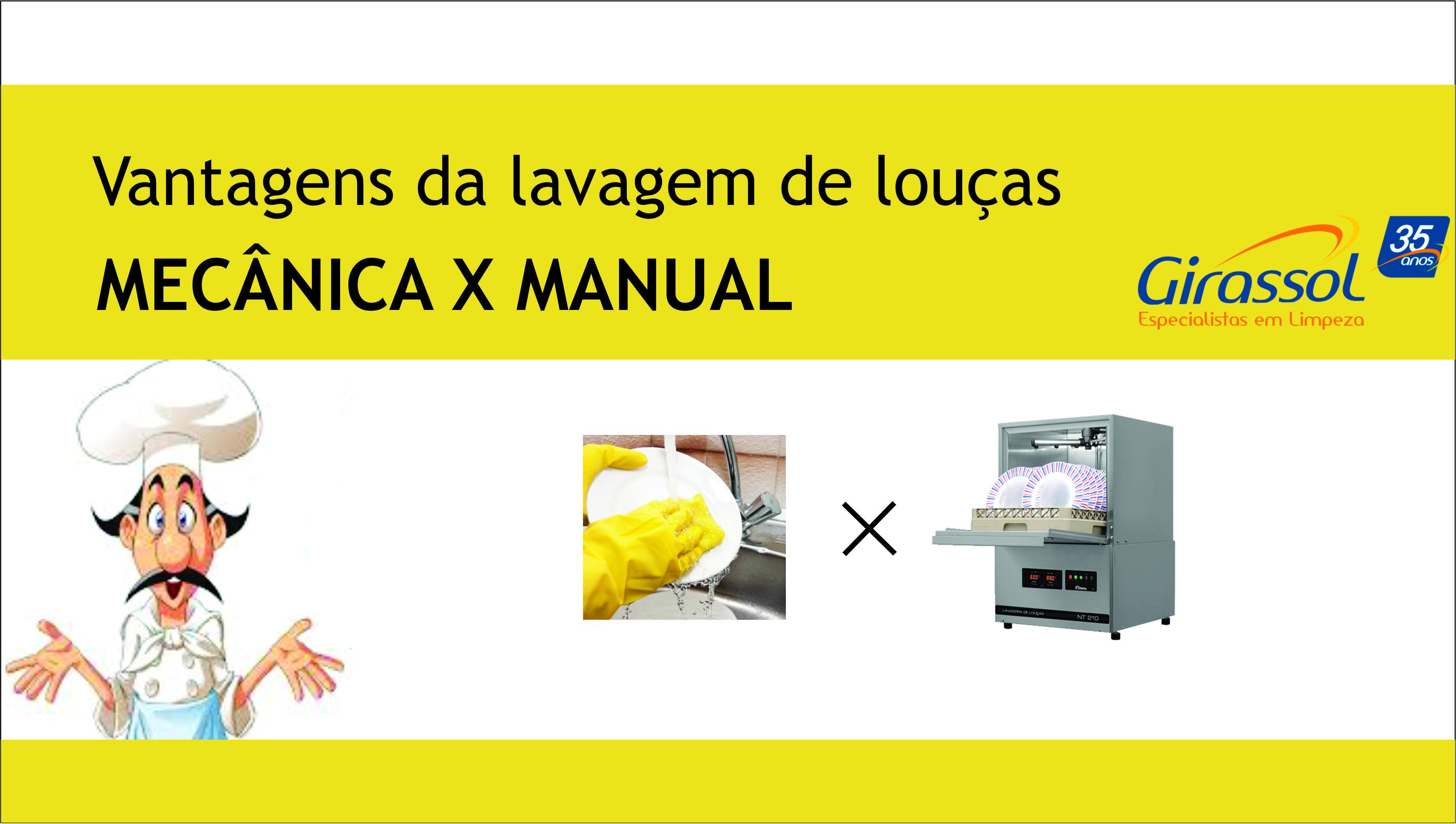 Capa do Guia Vantagens da lavagem de louças mecânica x manual