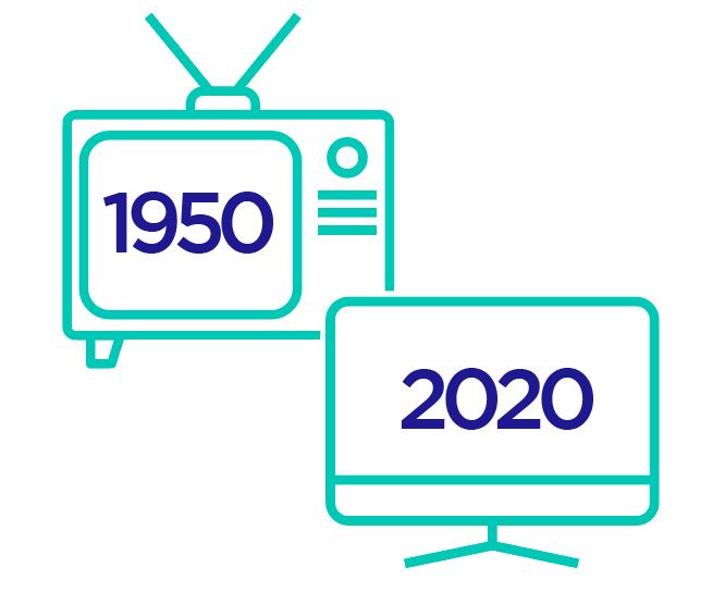 icon tv 1950 a 2020