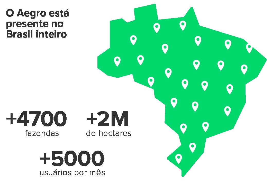 mais de 4700 fazendas, mais de 2 milhões de hectares,  mais de 5 mil usuários por mês