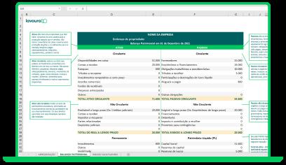 Imagem de um laptop verde escuro mostrando a visualização de parte da planilha
