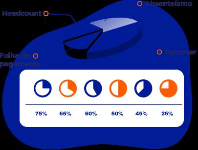 Indicadores de RH: dados estratégicos que você precisa acompanhar