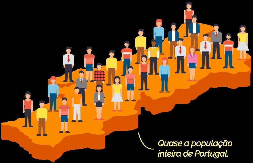 O Brasil possui quase 10 milhões de surdos. Quase a população inteira de Portugal