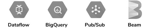 Dataflow, BigQuery, Pub/Sub, Beam