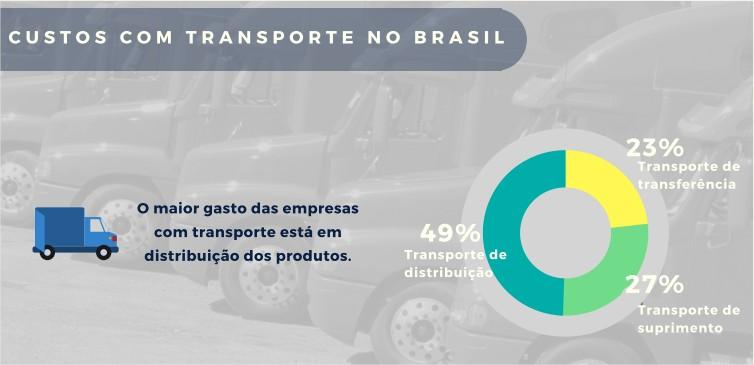 Insightsdo Setor de Transporte e Logística