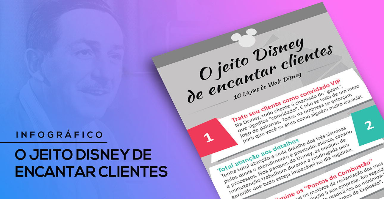 Infográfico Disney