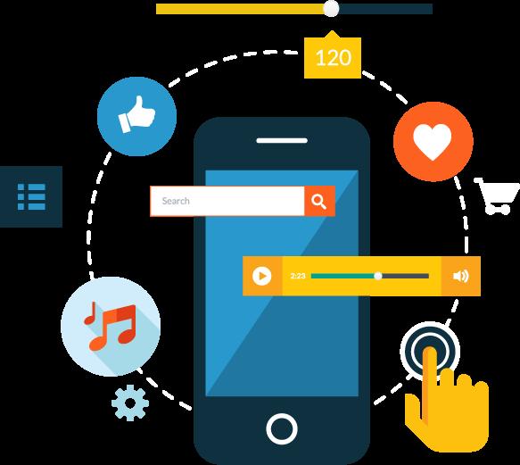 ilustração de um celular rodeado por várias ações intuitivas e digitais como compras, acesso à músicas, redes sociais e pesquisas.