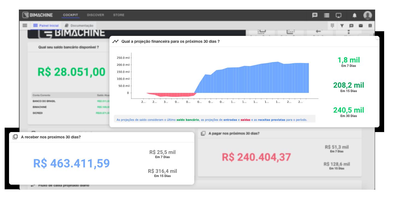 Dashboard_Fluxo de Caixa