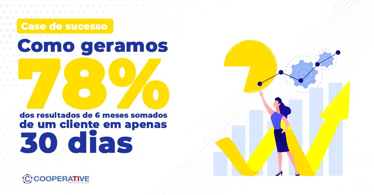 Como geramos 78% dos resultados de 6 meses em apenas 30 dias com uma estratégia de marketing digital