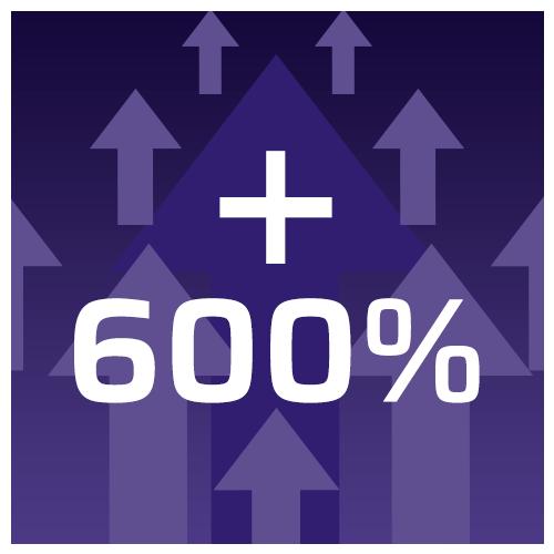 Crescimento de 600% no tráfego orgânico em 2 meses!