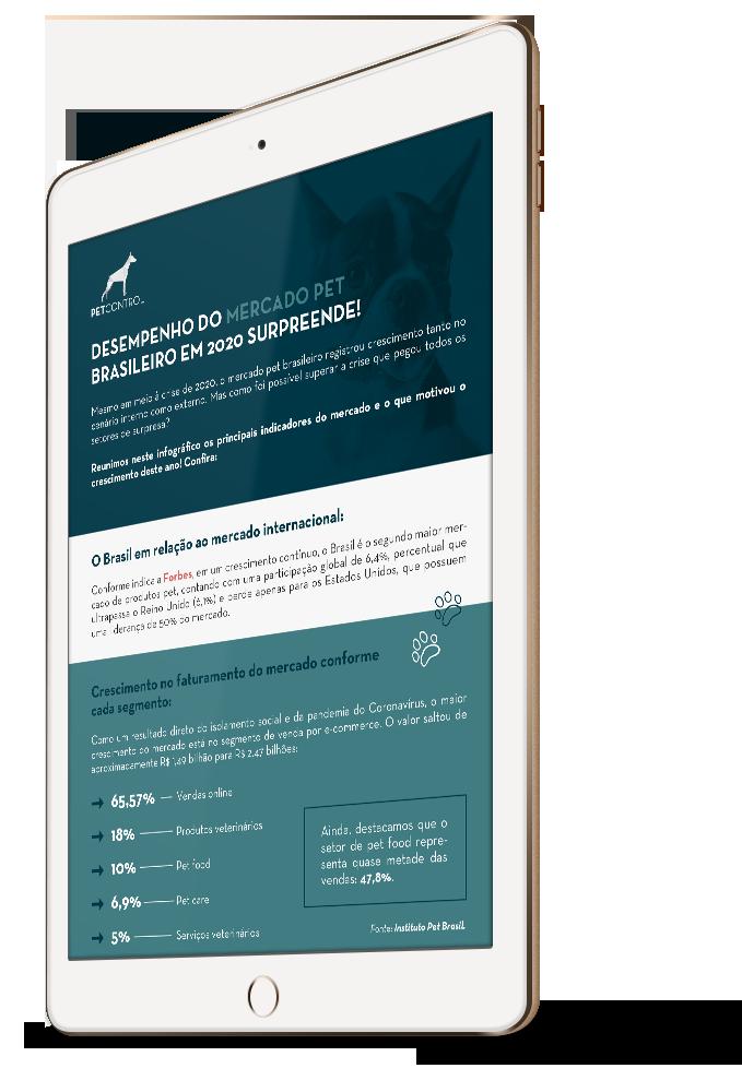 Infográfico - desempenho do mercado pet