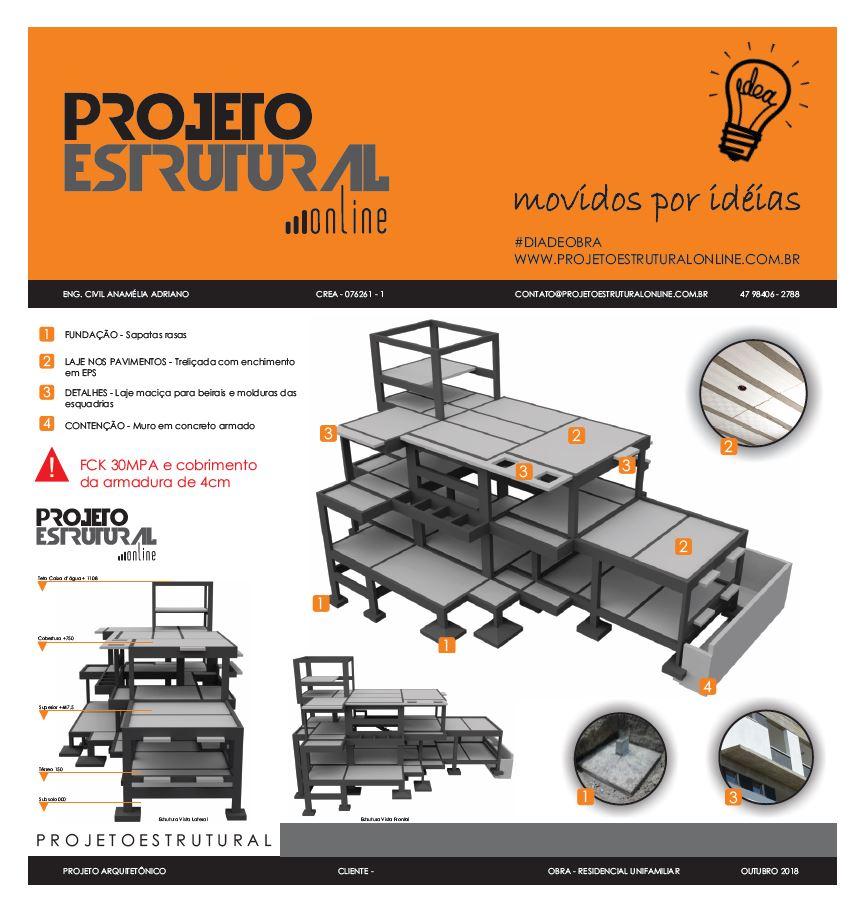 Infografico Projeto Estrutural