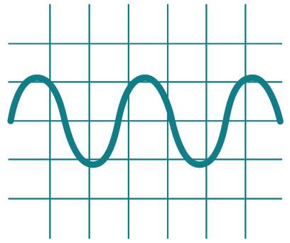 Processamento Gráfico