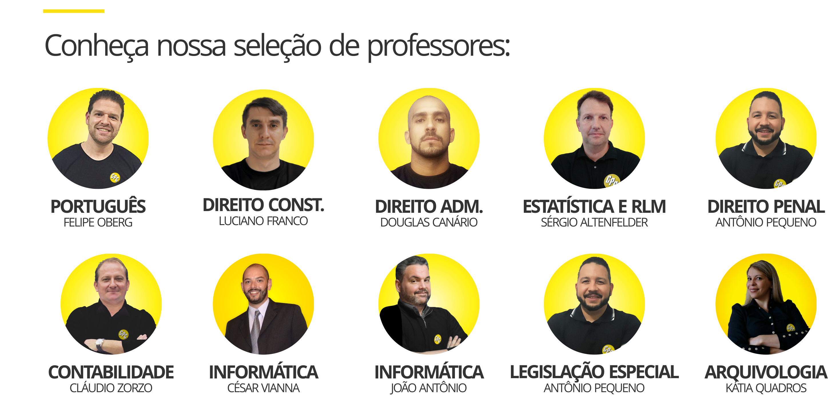 Professores CPC