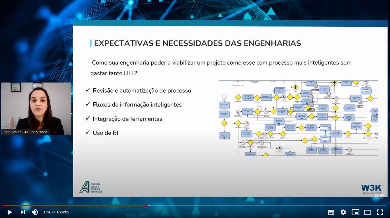 Tecnologia como diferencial competitivo para sua empresa de Engenharia