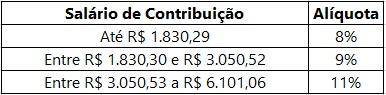$h8696mxsfpb - Nova Tabela do INSS