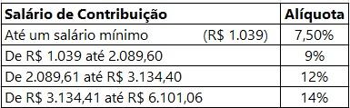 $x4cy8fvdwh - Nova Tabela do INSS