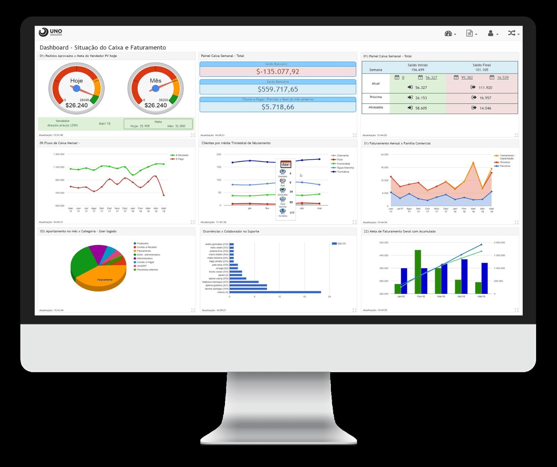 Plataforma Analytics