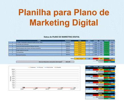 Planilha de Atividades para Plano de Marketing Digital