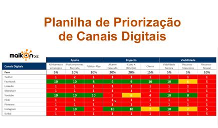 Planilha de Priorização de Canais Digitais