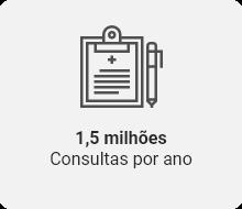 1,5 milhões de consultas por ano