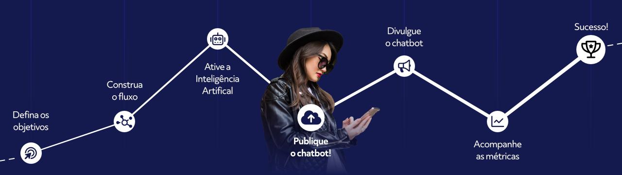 Jornada da criação de um chatbot com uma moça no meio