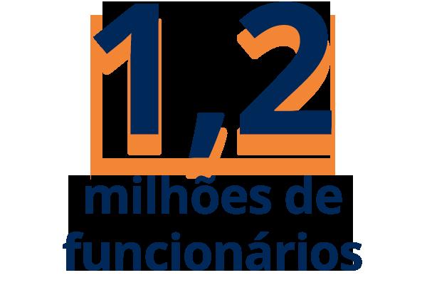 1,2 milhões de funcionários cadastrados no CHBRH