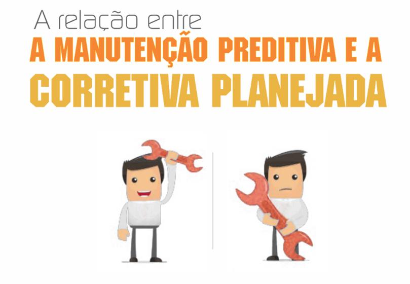 corretiva-planejada-preditiva