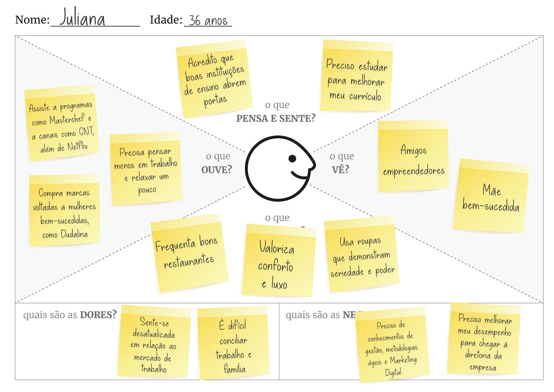 Mapa da empatia  o que é e 6 passos para criar um de qualidade 1c58fca49e