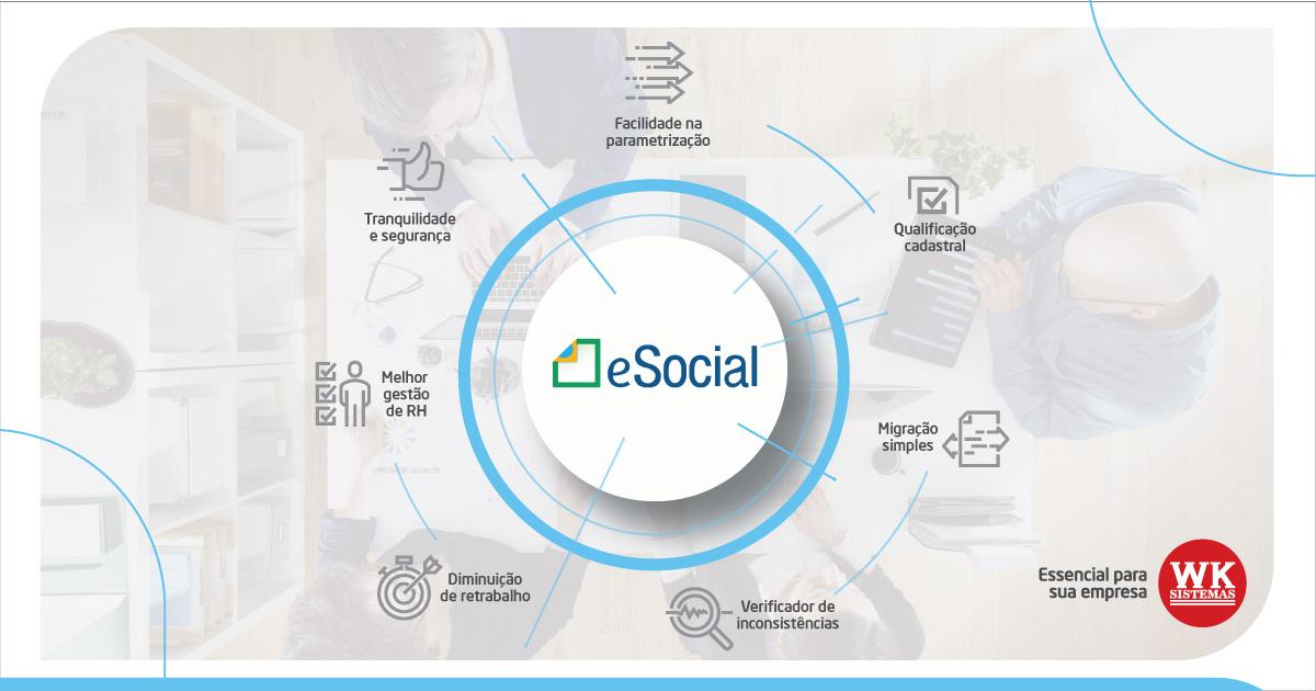 Infográfico: Tudo o que sua empresa precisa saber sobre o eSocial