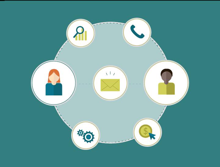 As 10 Leis do Customer Success